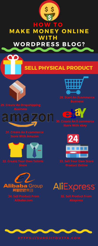 Make Money Online By Selling Physical Product Online