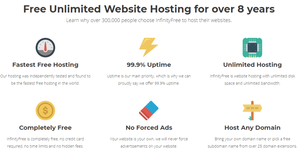 infinity free hosting features details