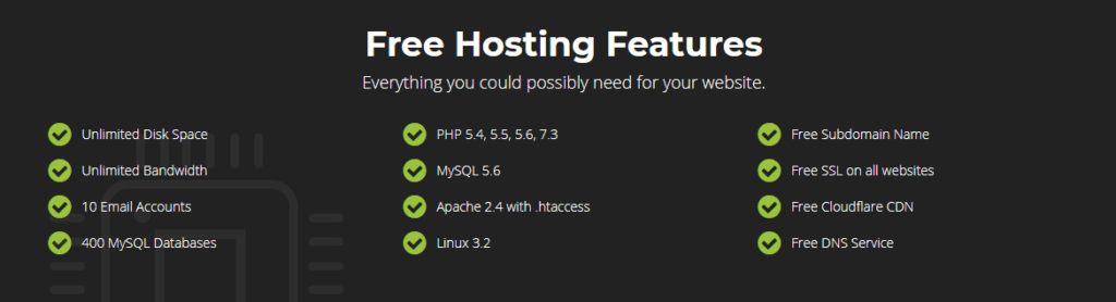 free hosting features look