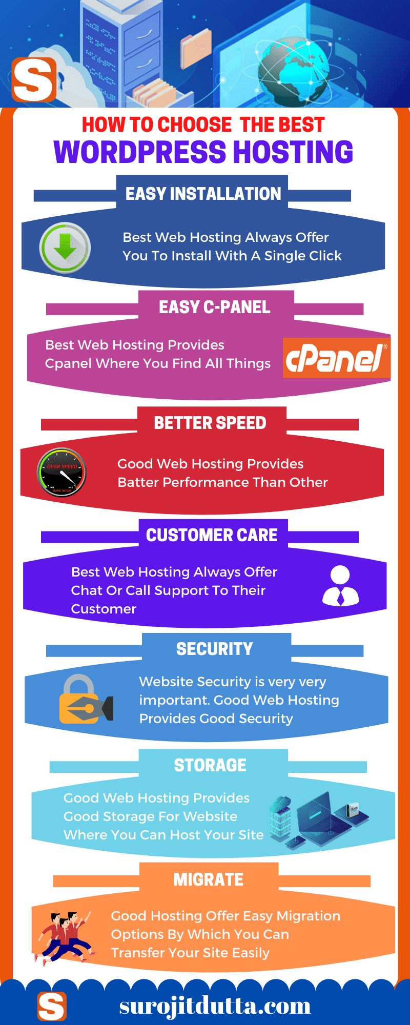 How To Choose WordPress Hosting