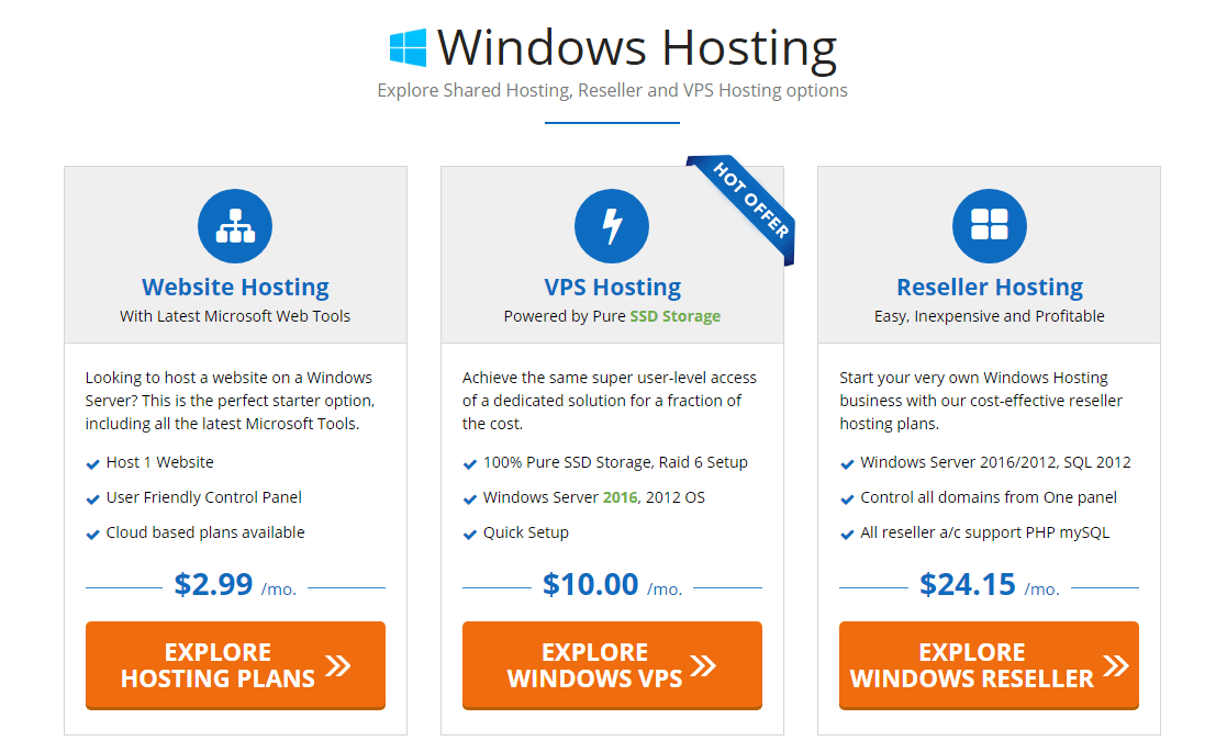 Windows Web Hosting By AccuWeb Hosting