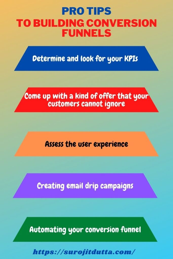 Pro Tips To Building conversion funnels