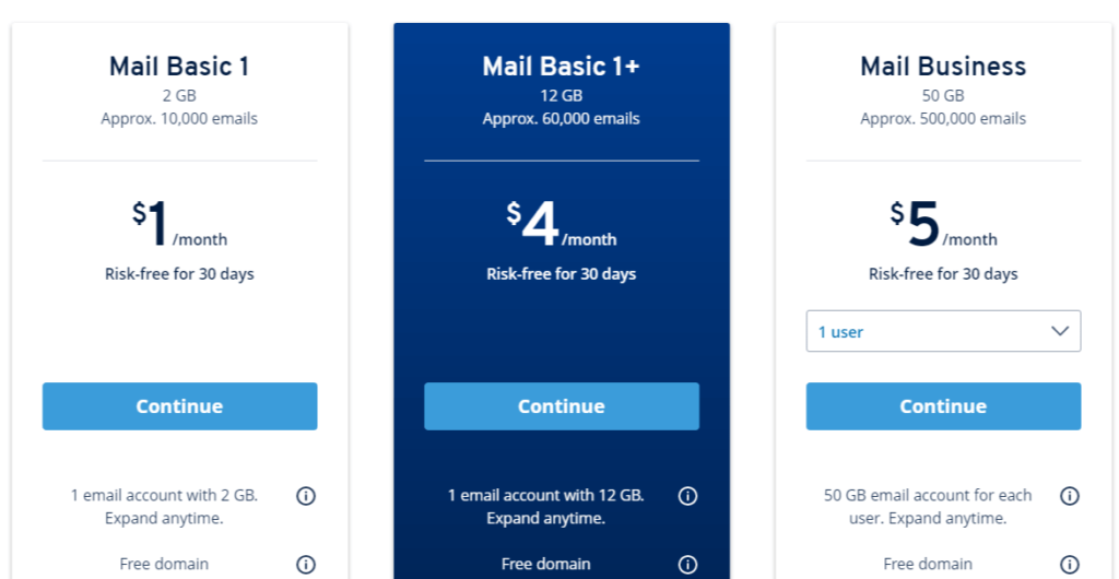 1and1 webmail service price Details